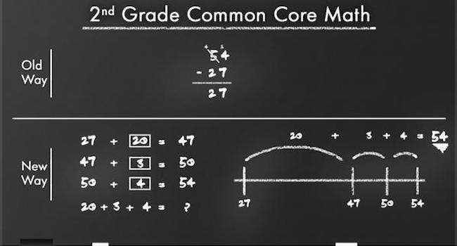 Renowned Scholars Warns Common Core Education Dumbing Down ...
