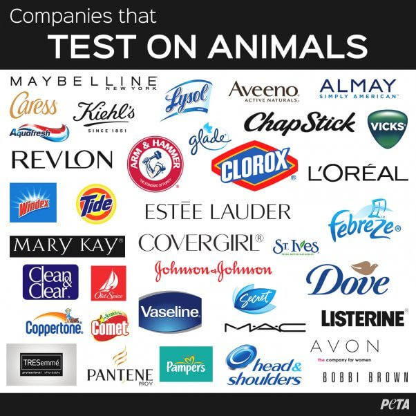 Companies-That-Do-Test-On-Animals-PETA-new-602x602