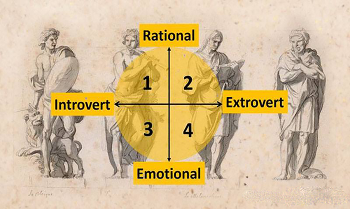 You Can Only Fit Into 1 of These 5 Personality Types