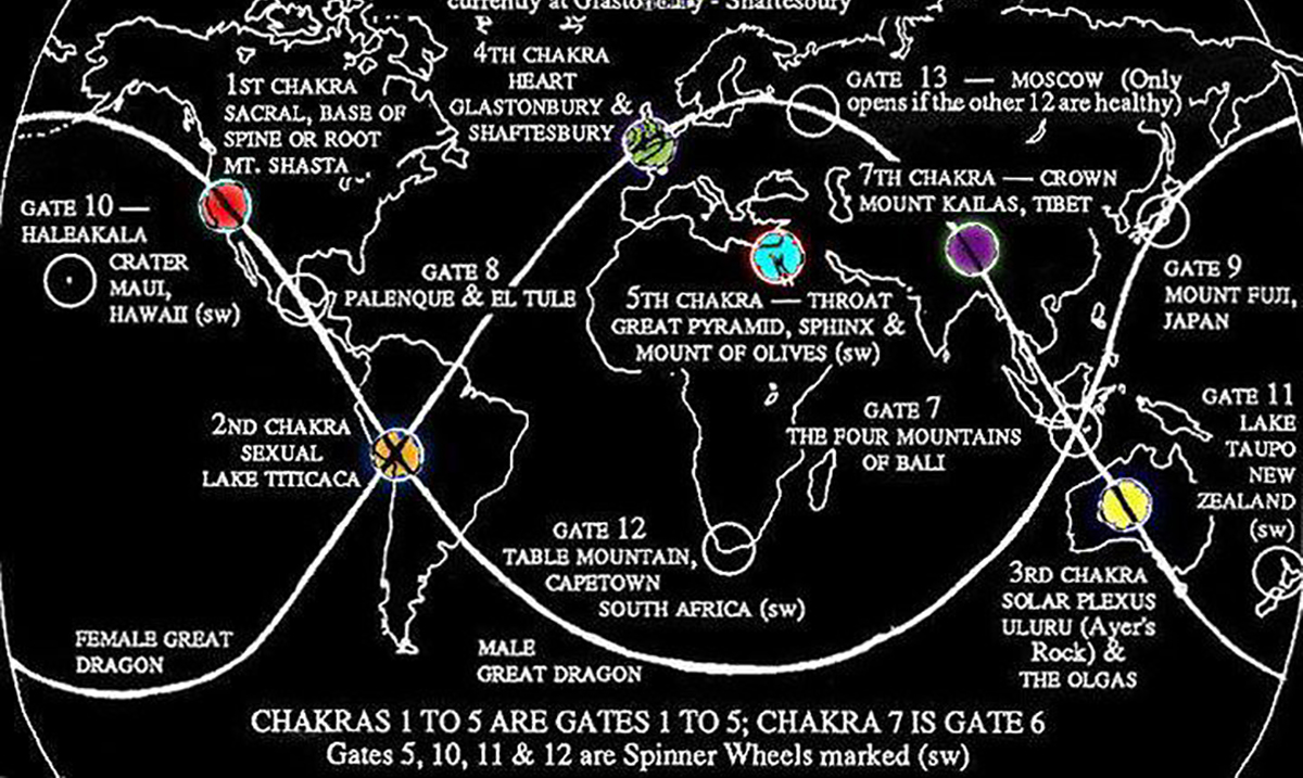 Earth Has 7 Major Chakras And This Is Where They Are Located