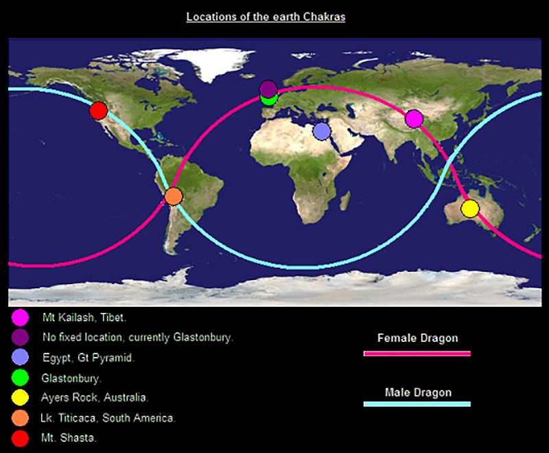 Earth Has 7 Major Chakras And This Is Where They Are