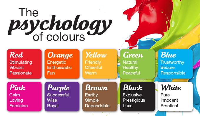 Create a happier home by using color psychology for Psychology of light in architecture
