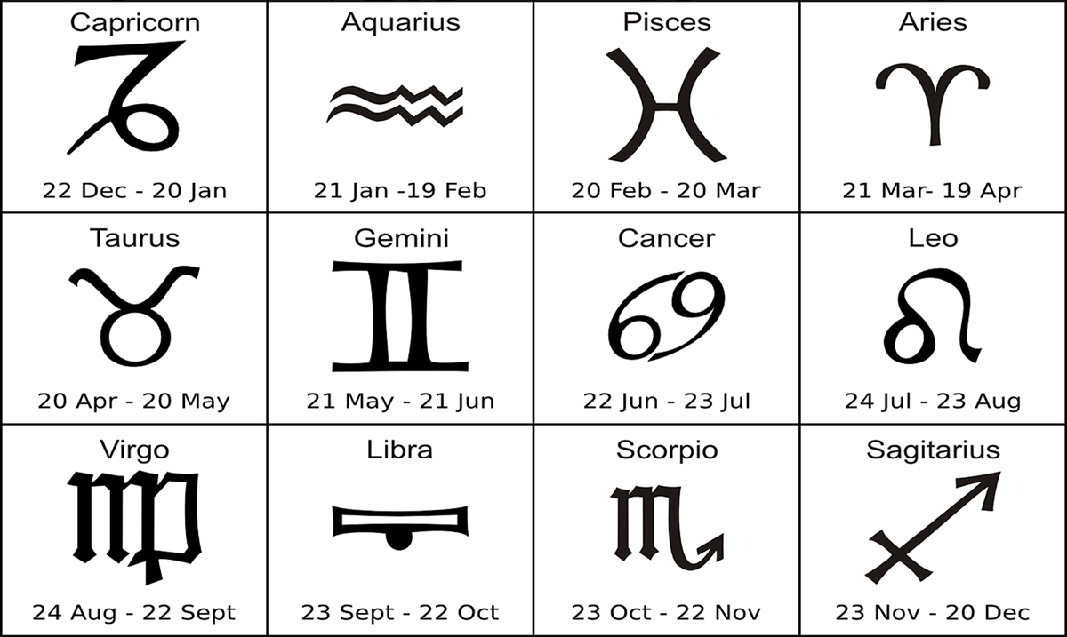 What Your Birth Month Reveals About You, Using Only One Word