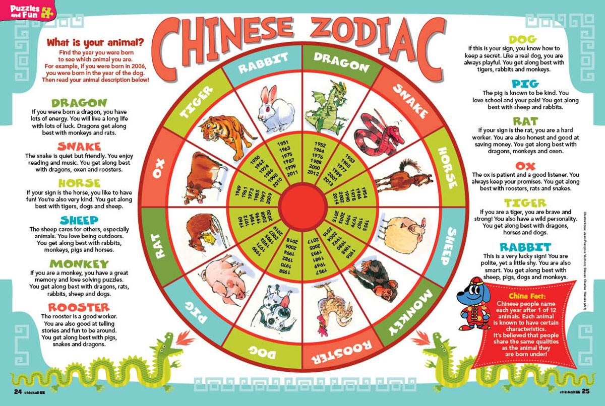 Resource image within chinese zodiac printable