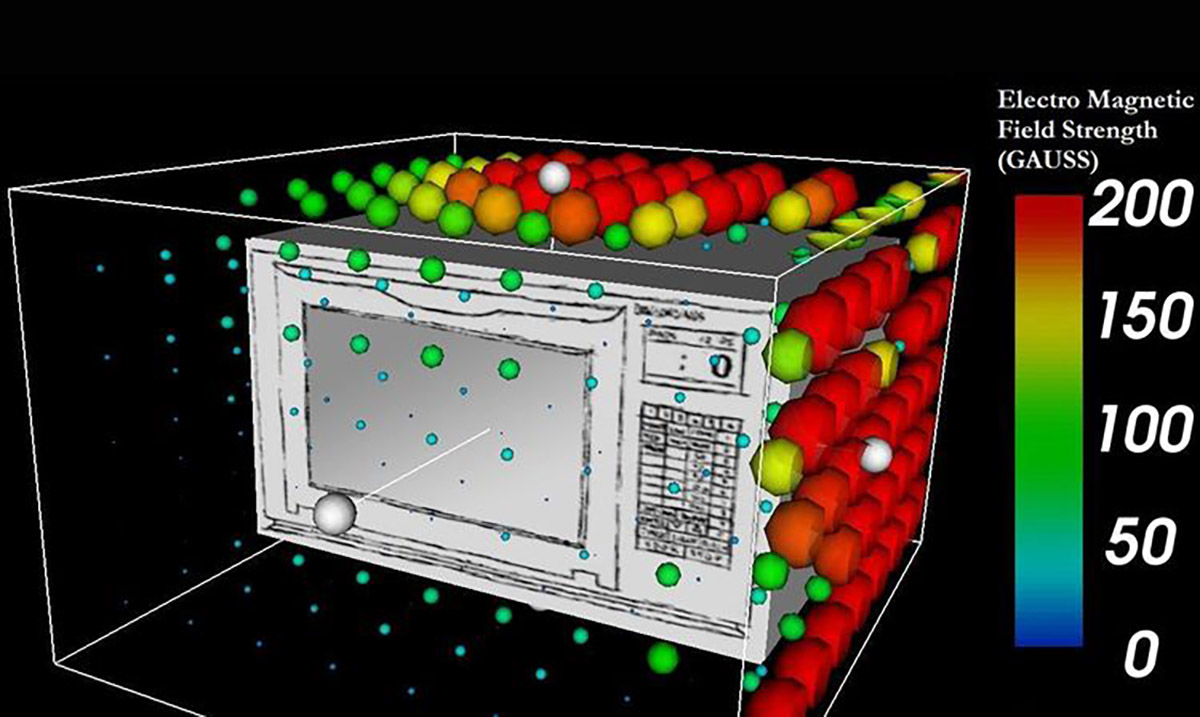 Microwaves Are Said to Be Bad For You, But This Is What They Aren't Telling You