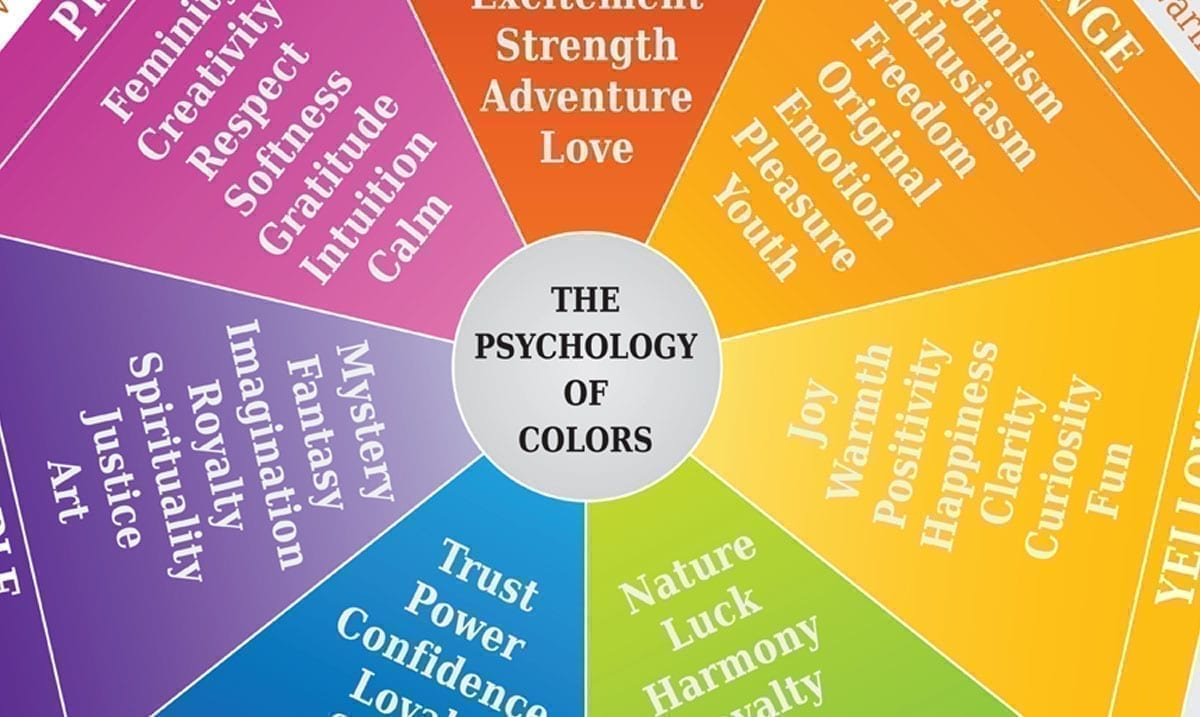 The Colors You Wear Have A Big Impact On Your Personality: Color Psychology