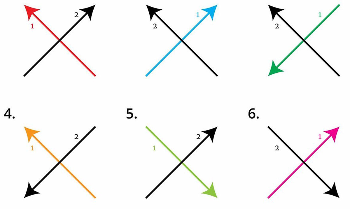 This Viral Thread About How To Draw An X Has Me Questioning Everything!