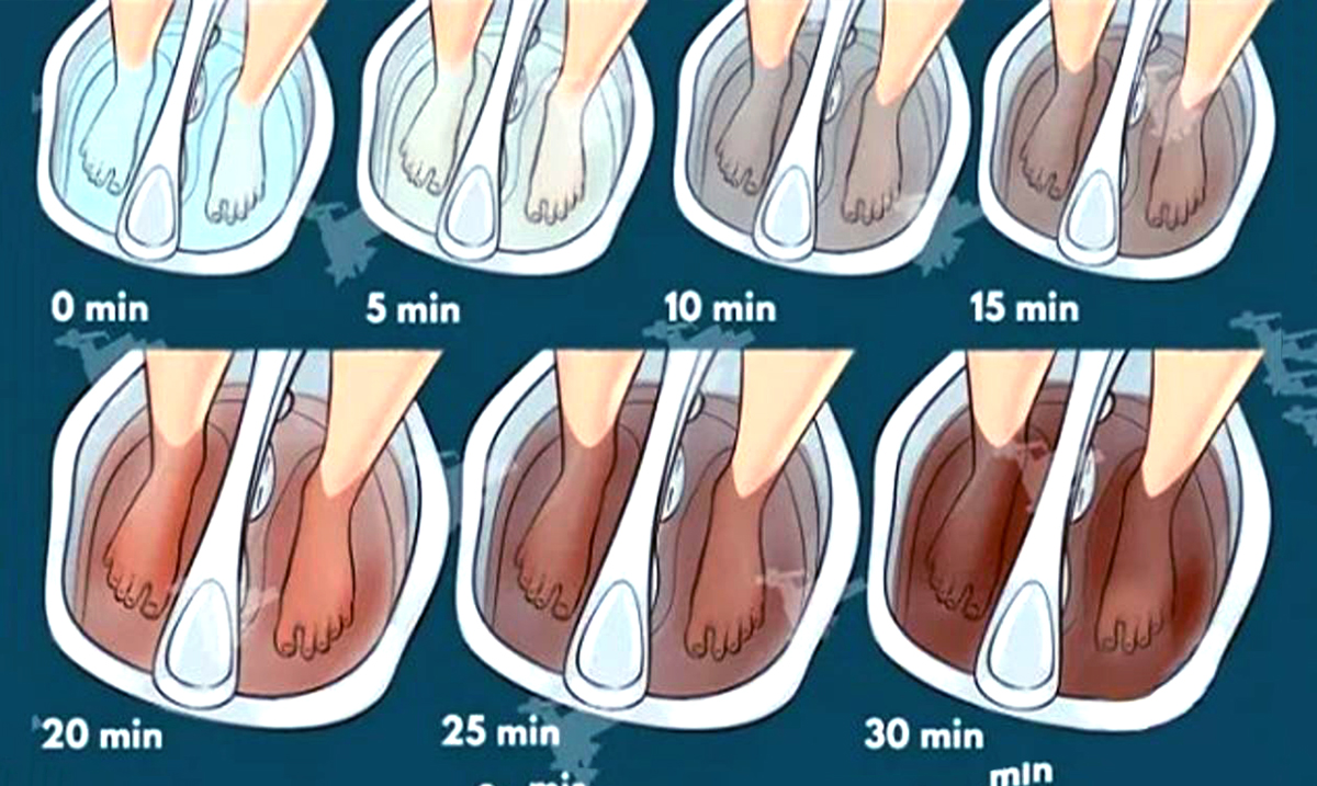 How To Easily Cleanse Your Body of Toxins Through Your Feet