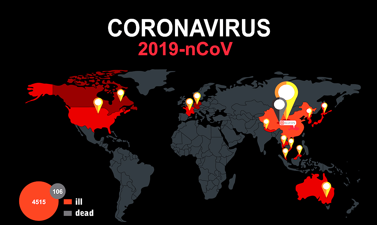 2019 Simulation Of A Coronavirus Killed 65 Millon In Only 18 Months