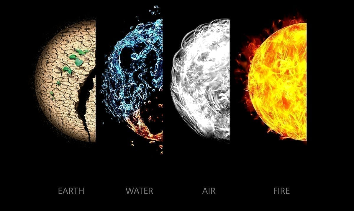 Which Element Are You Drawn To?