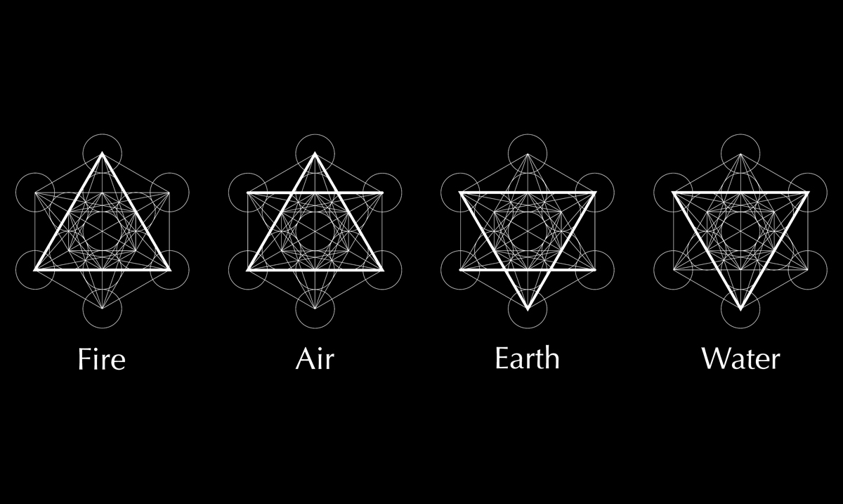 The Zodiac Elements And The Magic Skills Associated With Them